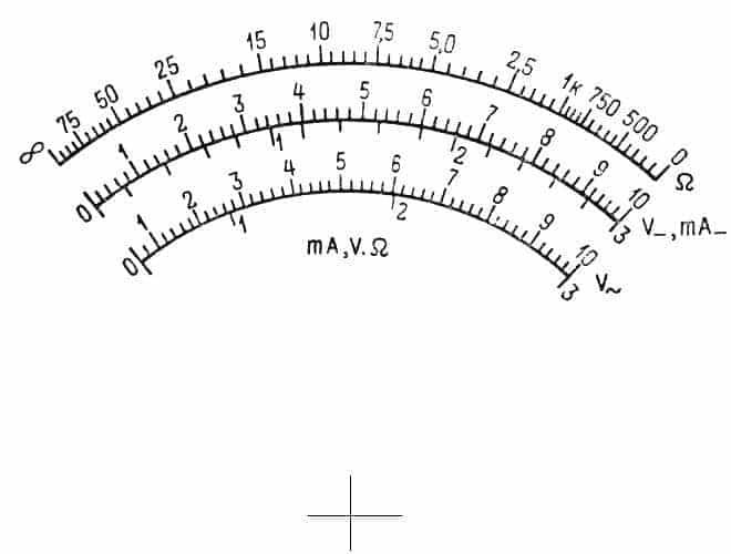 Рисунок шкалы для авометра, 11