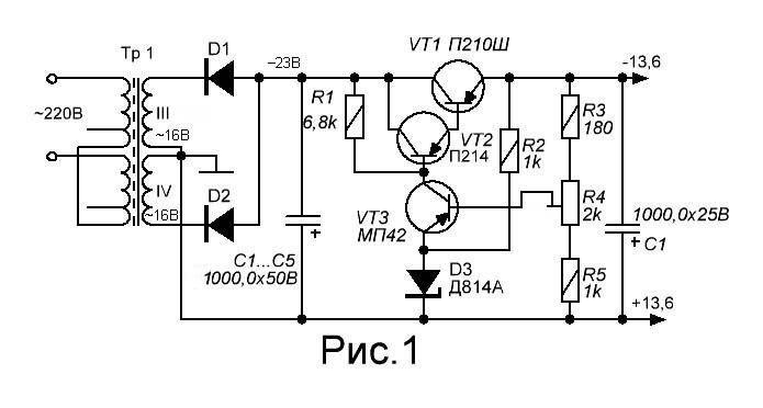 Схема блока питания со стабилизатором на транзисторе П210 изображена на рисунке 1. В свое время это очень популярная...