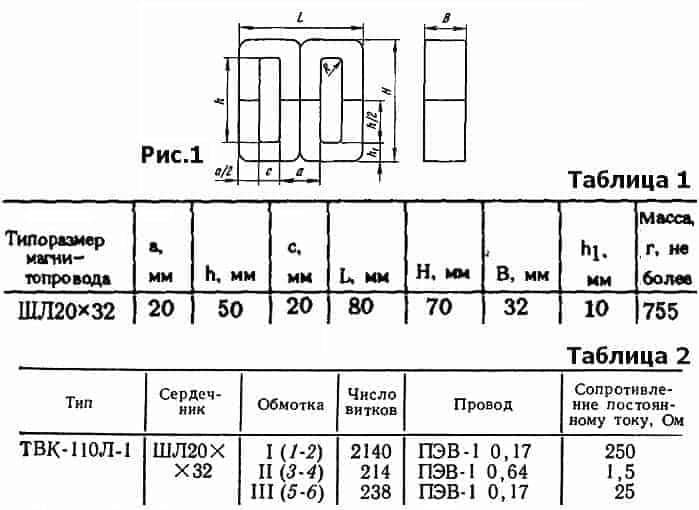 ТВК-110Л1, trans_data
