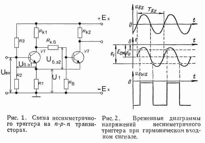 Схема триггера Шмитта, ris-1-2