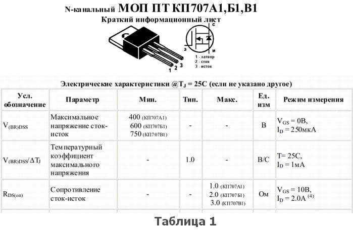 КП707 характеристики, Ключ на