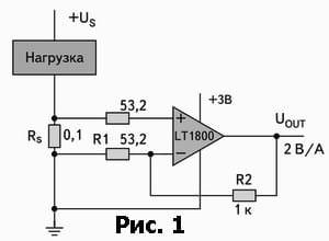 Измерение тока в отрицательном полюсе нагрузки, ris1